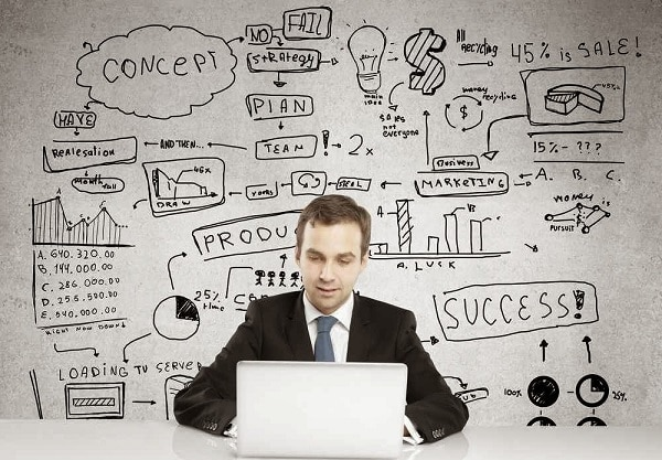 cách lập kế hoạch kinh doanh đúng cách